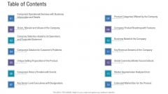 Pitch Deck For Fundraising From Angel Investors Table Of Contents Ppt Slides Diagrams PDF
