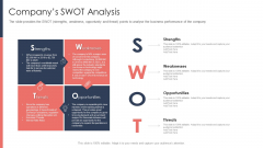 Pitch Deck For Fundraising From Post Market Financing Companys Swot Analysis Clipart PDF