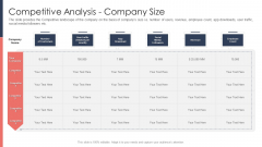 Pitch Deck For Fundraising From Post Market Financing Competitive Analysis Company Size Background PDF