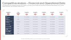 Pitch Deck For Fundraising From Post Market Financing Competitive Analysis Financial And Operational Data Themes PDF