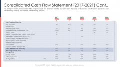 Pitch Deck For Fundraising From Post Market Financing Consolidated Cash Flow Statement 2017 To 2021 Cont Summary PDF