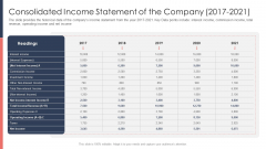 Pitch Deck For Fundraising From Post Market Financing Consolidated Income Statement Of The Company 2017 To 2021 Rules PDF