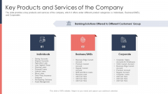 Pitch Deck For Fundraising From Post Market Financing Key Products And Services Of The Company Formats PDF