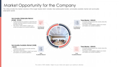 Pitch Deck For Fundraising From Post Market Financing Market Opportunity For The Company Icons PDF