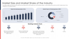 Pitch Deck For Fundraising From Post Market Financing Market Size And Market Share Of The Industry Download PDF