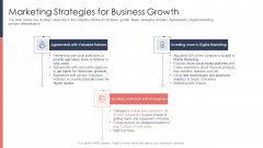 Pitch Deck For Fundraising From Post Market Financing Marketing Strategies For Business Growth Mockup PDF