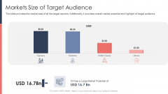 Pitch Deck For Fundraising From Post Market Financing Markets Size Of Target Audience Brochure PDF