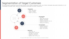 Pitch Deck For Fundraising From Post Market Financing Segmentation Of Target Customers Infographics PDF