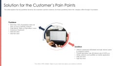Pitch Deck For Fundraising From Post Market Financing Solution For The Customers Pain Points Graphics PDF