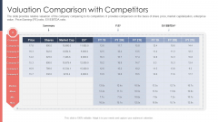 Pitch Deck For Fundraising From Post Market Financing Valuation Comparison With Competitors Graphics PDF