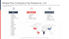 Pitch Deck For Fundraising From Post Market Financing Where The Company Has Presence Africa Portrait PDF