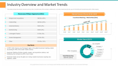 Pitch Deck For General Advisory Deal Industry Overview And Market Trends Structure PDF