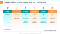 Pitch Deck For General Advisory Deal Product Differentiation Comparing To Competitors Inspiration PDF