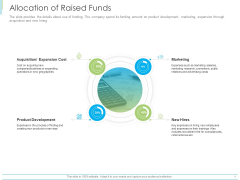Pitch Deck For Mezzanine Financing Allocation Of Raised Funds Ppt Professional Design Templates PDF