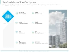 Pitch Deck For Mezzanine Financing Key Statistics Of The Company Ppt Diagram Ppt PDF