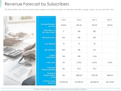 Pitch Deck For Mezzanine Financing Revenue Forecast By Subscribers Ppt Pictures Icons PDF