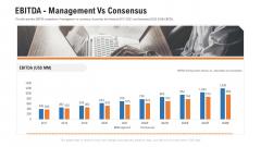 Pitch Deck For Procurement Deal EBITDA Management Vs Consensus Ppt Icon Smartart