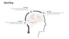 Pitch Deck For Procurement Deal Mind Map Ppt Model Graphics Pictures PDF