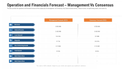 Pitch Deck For Procurement Deal Operation And Financials Forecast Management Vs Consensus Information PDF
