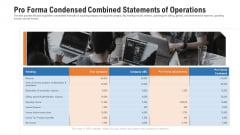 Pitch Deck For Procurement Deal Pro Forma Condensed Combined Statements Of Operations Ideas PDF