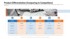 Pitch Deck For Procurement Deal Product Differentiation Comparing To Competitors Elements PDF