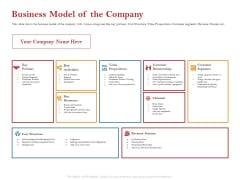 Pitch Deck For Raising Capital For Inorganic Growth Business Model Of The Company Microsoft PDF