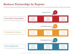 Pitch Deck For Raising Capital For Inorganic Growth Business Partnerships By Regions Designs PDF