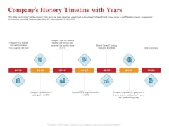 Pitch Deck For Raising Capital For Inorganic Growth Companys History Timeline With Years Pictures PDF