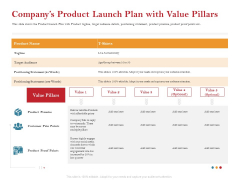 Pitch Deck For Raising Capital For Inorganic Growth Companys Product Launch Plan With Value Pillars Guidelines PDF