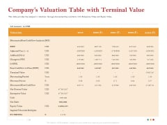 Pitch Deck For Raising Capital For Inorganic Growth Companys Valuation Table With Terminal Value Elements PDF