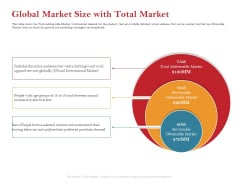 Pitch Deck For Raising Capital For Inorganic Growth Global Market Size With Total Market Download PDF