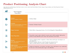 Pitch Deck For Raising Capital For Inorganic Growth Product Positioning Analysis Chart Guidelines PDF