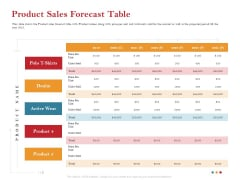 Pitch Deck For Raising Capital For Inorganic Growth Product Sales Forecast Table Designs PDF