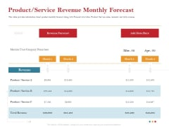 Pitch Deck For Raising Capital For Inorganic Growth Product Service Revenue Monthly Forecast Information PDF