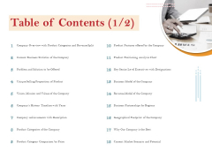 Pitch Deck For Raising Capital For Inorganic Growth Table Of Contents Analysis Slides PDF