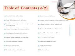 Pitch Deck For Raising Capital For Inorganic Growth Table Of Contents Target Diagrams PDF