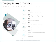 Pitch Deck For Raising Funds From Product Crowdsourcing Company History And Timeline Diagrams PDF