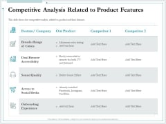 Pitch Deck For Raising Funds From Product Crowdsourcing Competitive Analysis Related To Product Features Template PDF