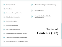 Pitch Deck For Raising Funds From Product Crowdsourcing Table Of Contents Timeline Themes PDF