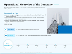 Pitch Deck For Seed Financing Operational Overview Of The Company Background PDF