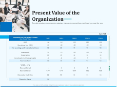 Pitch Deck For Seed Financing Present Value Of The Organization Ideas PDF