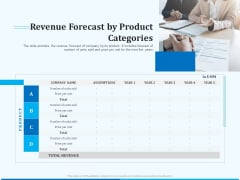 Pitch Deck For Seed Financing Revenue Forecast By Product Categories Ppt Icon Information PDF