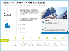 Pitch Deck For Short Term Debt Financing Operational Overview Of The Company Microsoft PDF