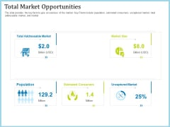 Pitch Deck For Short Term Debt Financing Total Market Opportunities Brochure PDF