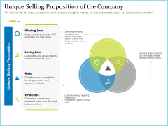 Pitch Deck For Short Term Debt Financing Unique Selling Proposition Of The Company Brochure PDF