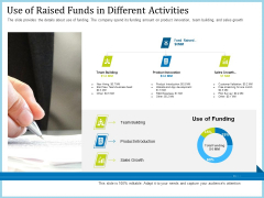 Pitch Deck For Short Term Debt Financing Use Of Raised Funds In Different Activities Download PDF