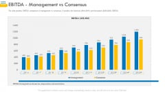Pitch Deck For Venture Selling Trade Ebitda Management Vs Consensus Pictures PDF