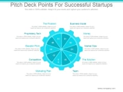 Pitch Deck Points For Successful Startups Ppt PowerPoint Presentation Background Image