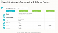Pitch Deck Ppt Raise Funding Corporate Investors Competitive Analysis Framework With Different Factors Rules PDF