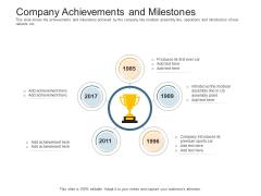 Pitch Deck Raise Capital Interim Financing Investments Company Achievements And Milestones Diagrams PDF